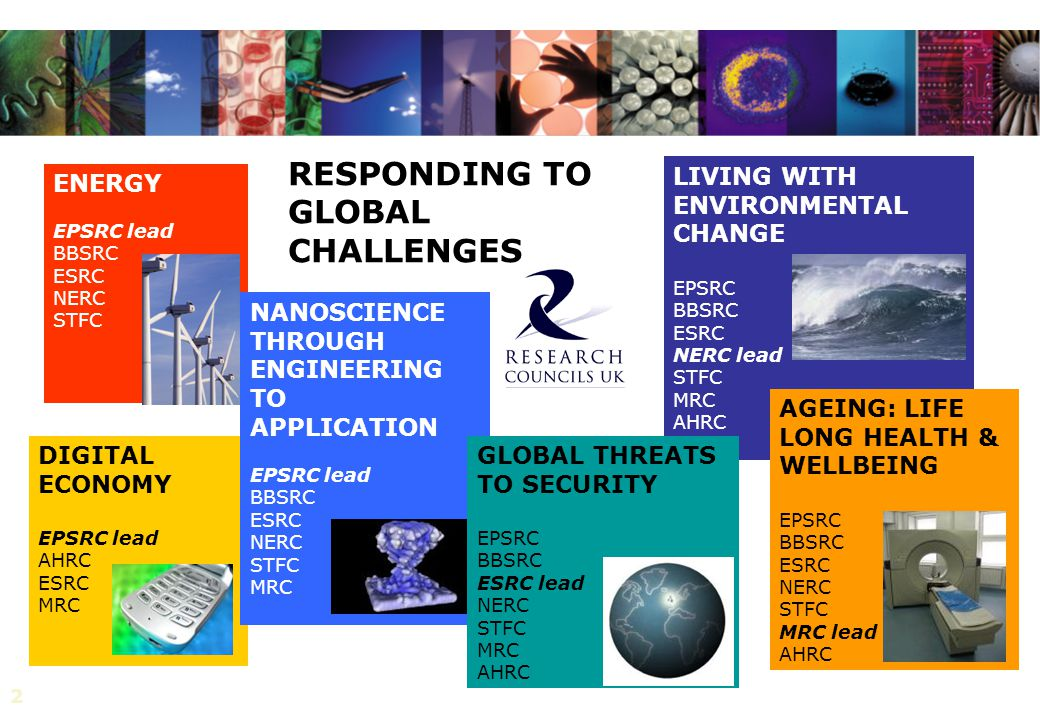 2 DIGITAL ECONOMY EPSRC lead AHRC ESRC MRC ENERGY EPSRC lead BBSRC ESRC NERC STFC NANOSCIENCE THROUGH ENGINEERING TO APPLICATION EPSRC lead BBSRC ESRC NERC STFC MRC LIVING WITH ENVIRONMENTAL CHANGE EPSRC BBSRC ESRC NERC lead STFC MRC AHRC AGEING: LIFE LONG HEALTH & WELLBEING EPSRC BBSRC ESRC NERC STFC MRC lead AHRC RESPONDING TO GLOBAL CHALLENGES GLOBAL THREATS TO SECURITY EPSRC BBSRC ESRC lead NERC STFC MRC AHRC
