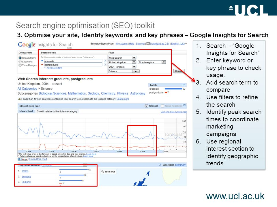 "3. Optimise your site, Identify keywords and key phrases – Google Insights for Search Search engine optimisation (SEO) toolkit 1.Search – ""Google Insi"