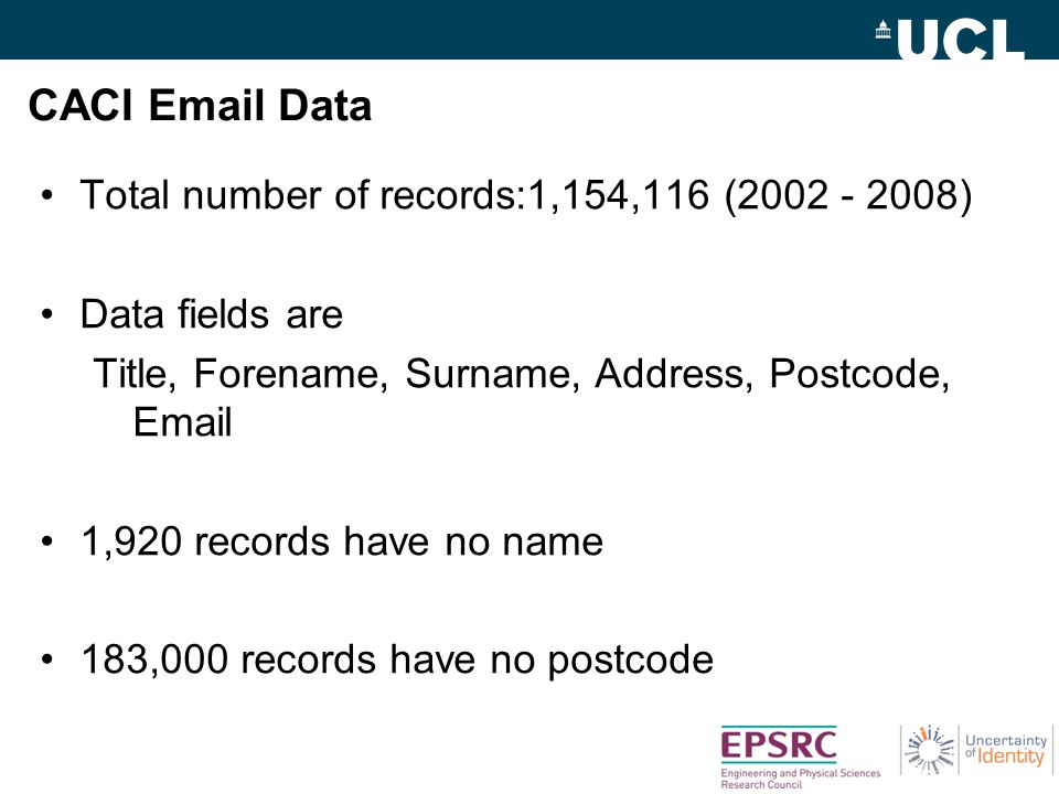 CACI Email Data Total number of records:1,154,116 (2002 - 2008) Data fields are Title, Forename, Surname, Address, Postcode, Email 1,920 records have no name 183,000 records have no postcode