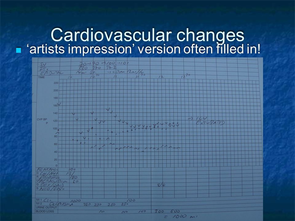 Cardiovascular changes 'artists impression' version often filled in!