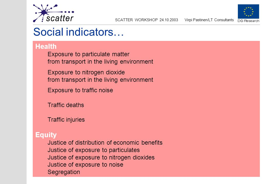 SCATTER WORKSHOP 24.10.2003Virpi Pastinen/LT Consultants Social indicators… Health Exposure to particulate matter from transport in the living environment Exposure to nitrogen dioxide from transport in the living environment Exposure to traffic noise Traffic deaths Traffic injuries Equity Justice of distribution of economic benefits Justice of exposure to particulates Justice of exposure to nitrogen dioxides Justice of exposure to noise Segregation