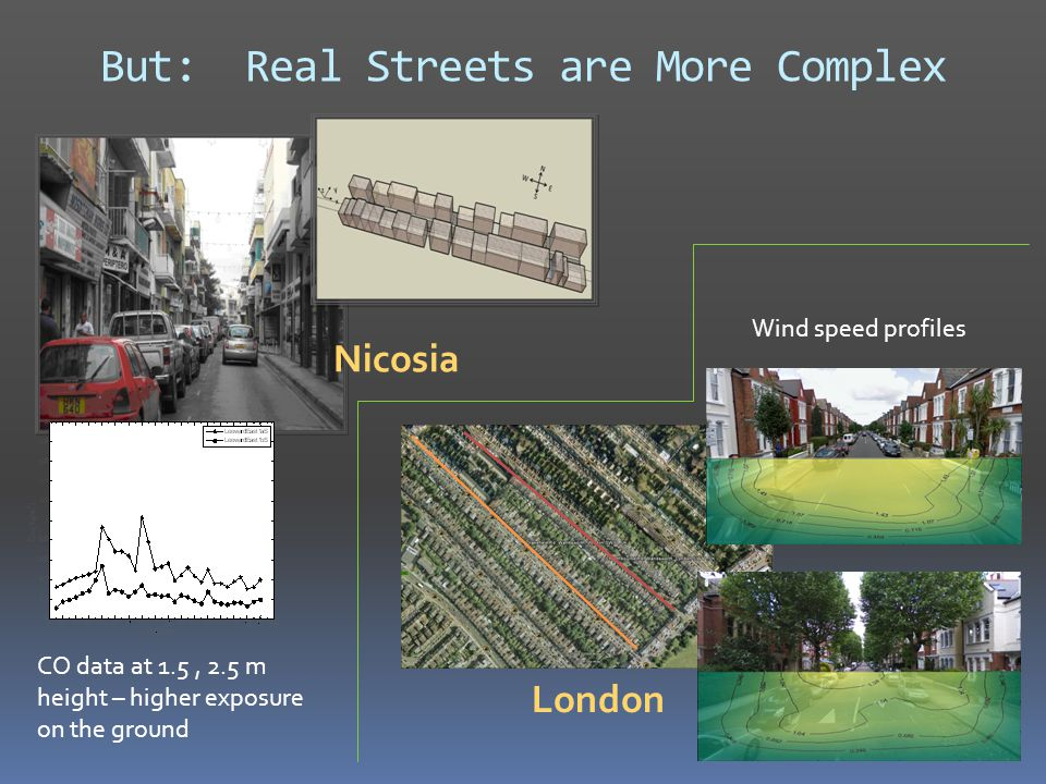 But: Real Streets are More Complex London Nicosia CO data at 1.5, 2.5 m height – higher exposure on the ground Wind speed profiles
