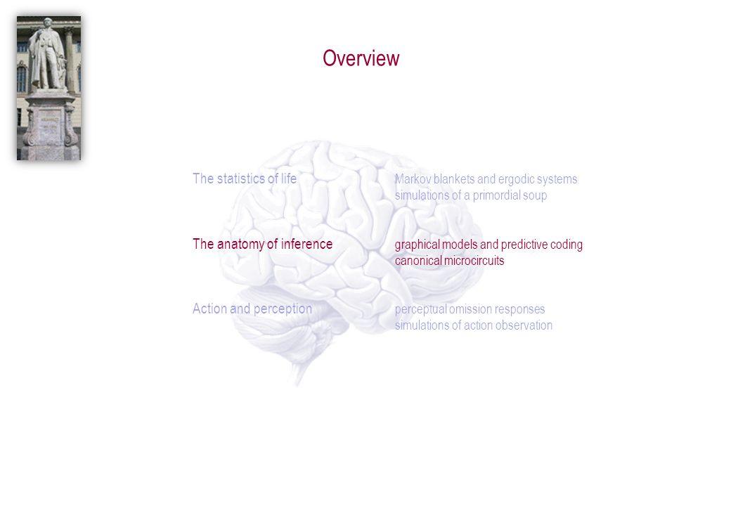 Autopoiesis and oscillator death – a prebiotic lesion experiment