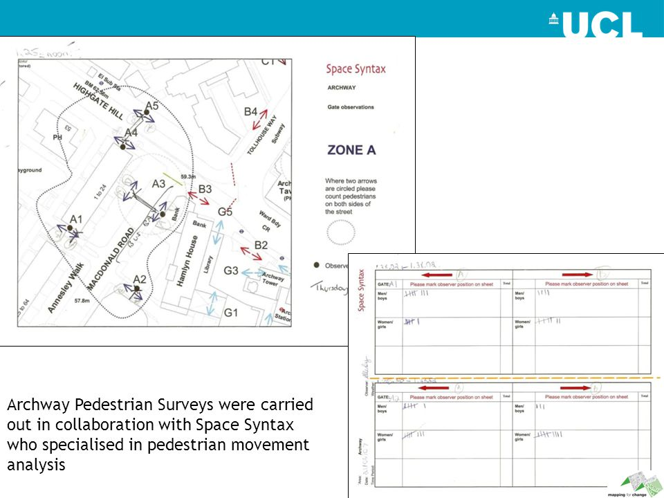 Archway Pedestrian Surveys were carried out in collaboration with Space Syntax who specialised in pedestrian movement analysis