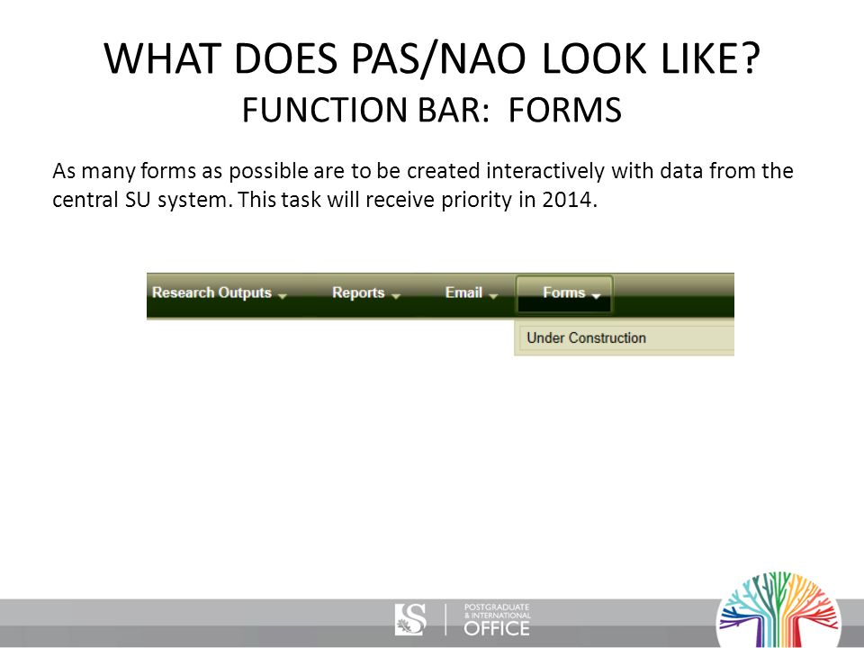 WHAT DOES PAS/NAO LOOK LIKE.