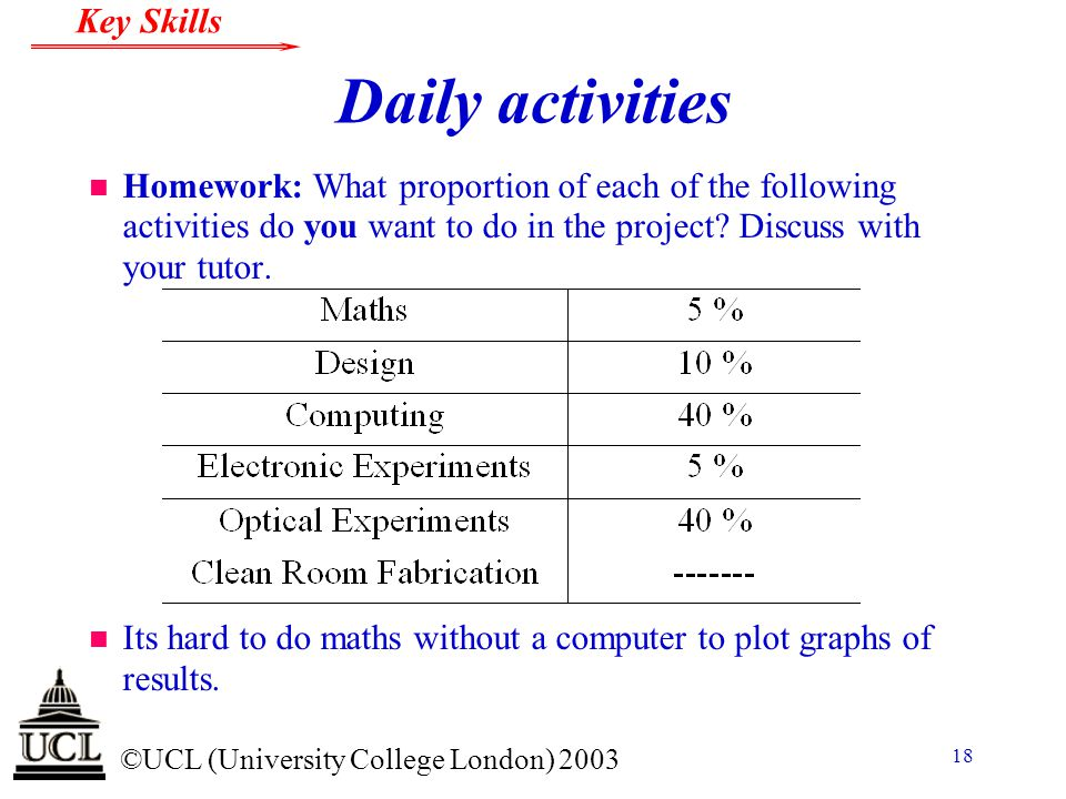 © ©UCL (University College London) 2003 Key Skills 18 Daily activities n Homework: What proportion of each of the following activities do you want to