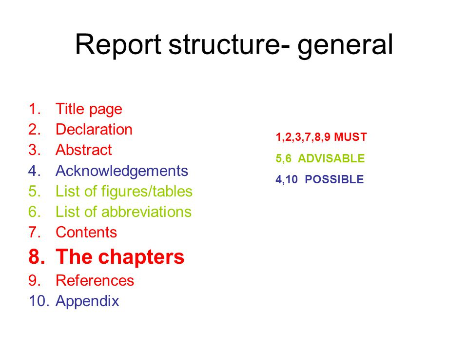 Report structure- general 1.Title page 2.Declaration 3.Abstract 4.Acknowledgements 5.List of figures/tables 6.List of abbreviations 7.Contents 8.The chapters 9.References 10.Appendix 1,2,3,7,8,9 MUST 5,6 ADVISABLE 4,10 POSSIBLE