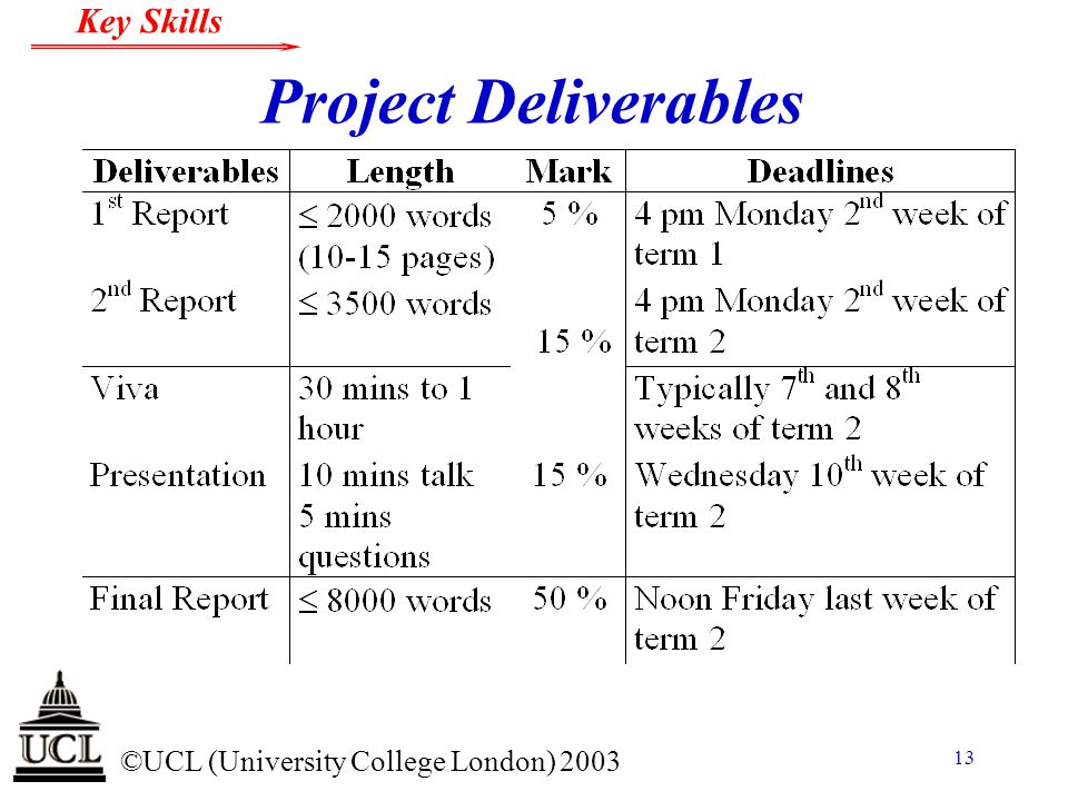 © ©UCL (University College London) 2003 Key Skills 13 Project Deliverables