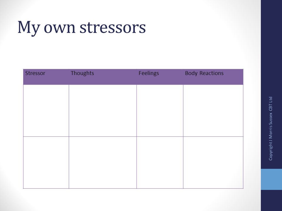My own stressors StressorThoughtsFeelingsBody Reactions Copyright J Morris Sussex CBT Ltd