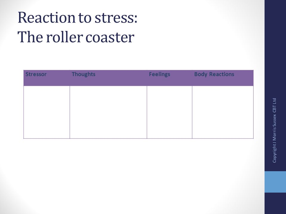 Reaction to stress: The roller coaster StressorThoughtsFeelingsBody Reactions Copyright J Morris Sussex CBT Ltd