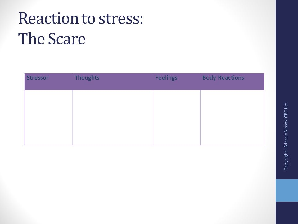 Reaction to stress: The Scare StressorThoughtsFeelingsBody Reactions Copyright J Morris Sussex CBT Ltd