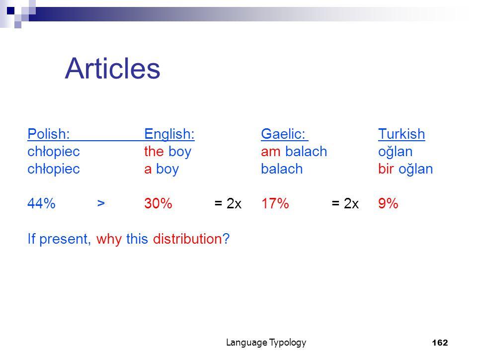 162 Language Typology Articles Polish:English:Gaelic:Turkish chłopiec the boyam balachoğlan chłopiec a boybalachbir oğlan 44%>30%= 2x17%= 2x9% If present, why this distribution?