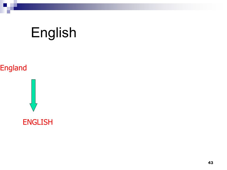 43 English England ENGLISH