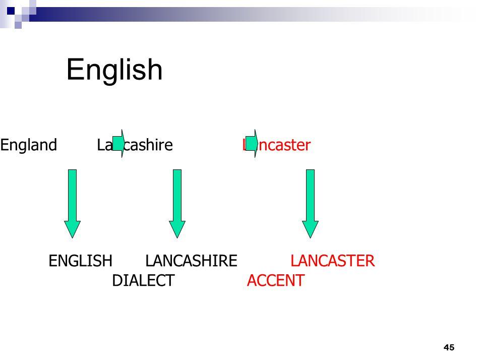 45 English EnglandLancashireLancaster ENGLISHLANCASHIRELANCASTER DIALECT ACCENT