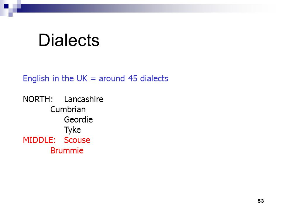 53 Dialects English in the UK = around 45 dialects NORTH: Lancashire Cumbrian Geordie Tyke MIDDLE:Scouse Brummie
