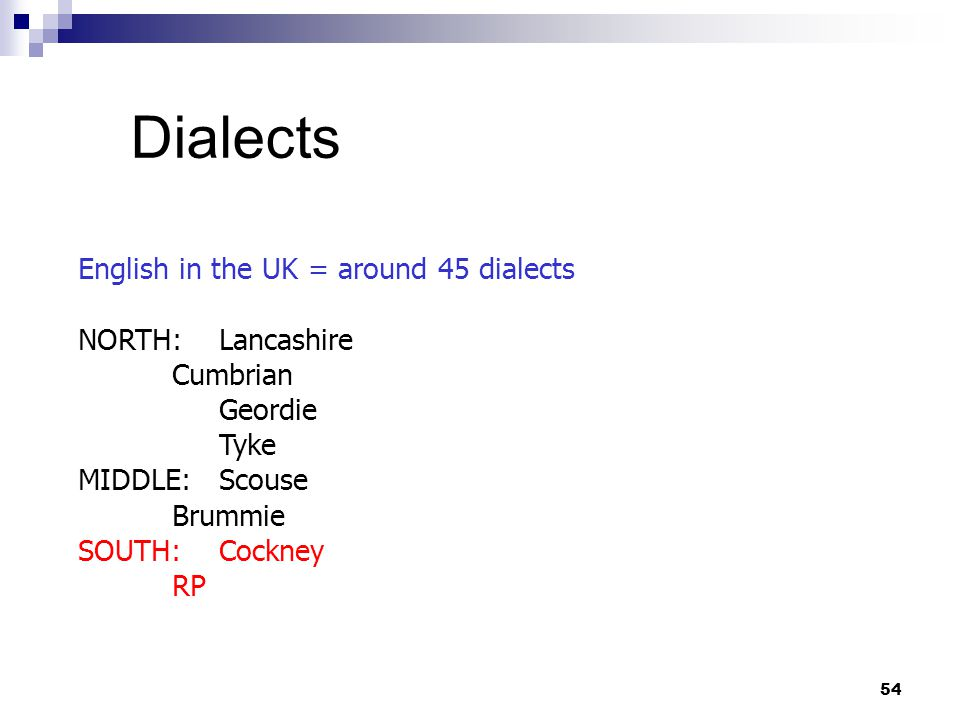 54 Dialects English in the UK = around 45 dialects NORTH: Lancashire Cumbrian Geordie Tyke MIDDLE:Scouse Brummie SOUTH:Cockney RP