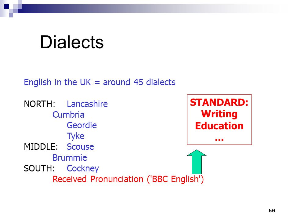 56 Dialects English in the UK = around 45 dialects NORTH: Lancashire Cumbria Geordie Tyke MIDDLE:Scouse Brummie SOUTH:Cockney Received Pronunciation ( BBC English ) STANDARD: Writing Education...