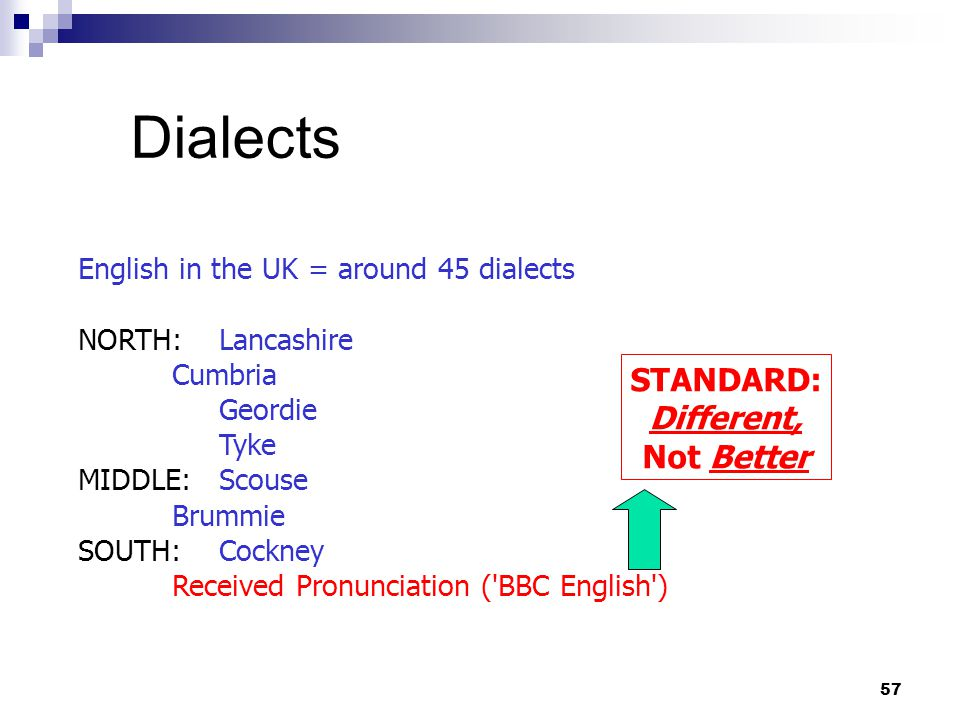 57 Dialects English in the UK = around 45 dialects NORTH: Lancashire Cumbria Geordie Tyke MIDDLE:Scouse Brummie SOUTH:Cockney Received Pronunciation ( BBC English ) STANDARD: Different, Not Better