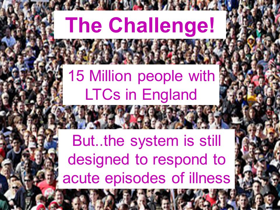15 Million people with LTCs in England But..the system is still designed to respond to acute episodes of illness The Challenge!