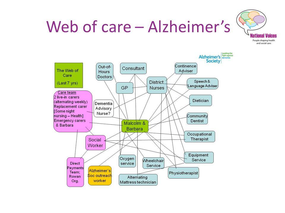 Web of care – Alzheimer's