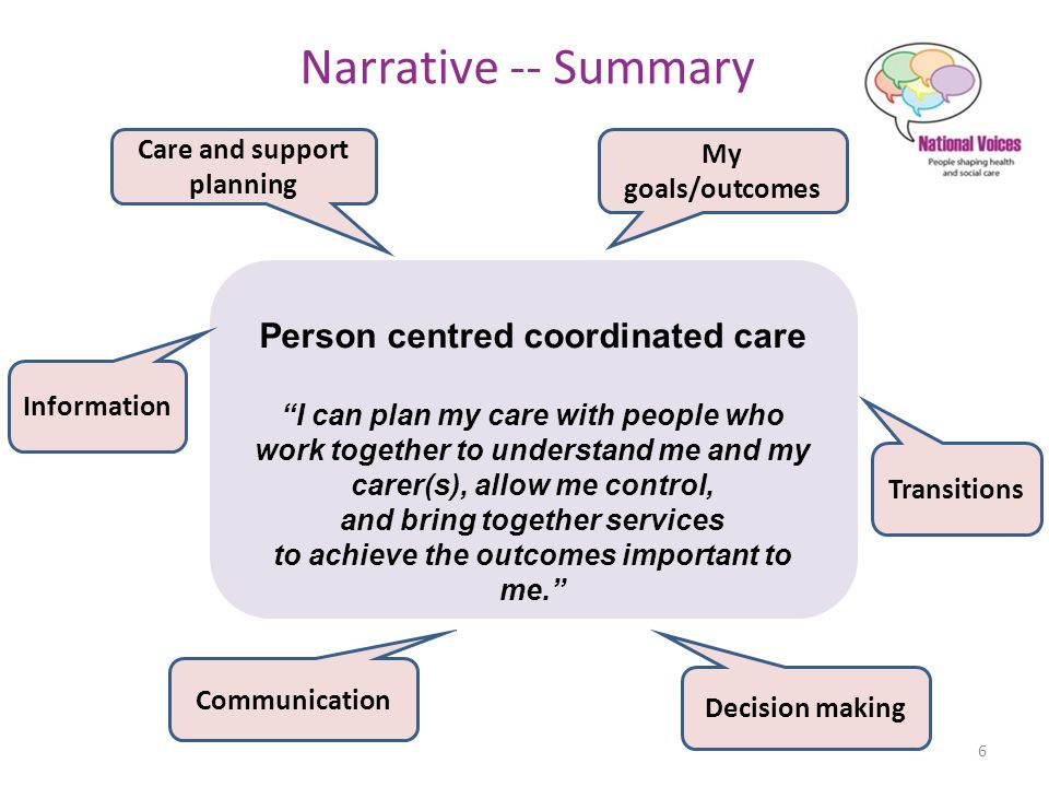 Person centred coordinated care I can plan my care with people who work together to understand me and my carer(s), allow me control, and bring together services to achieve the outcomes important to me. Information My goals/outcomes Communication Decision making Care and support planning Transitions Narrative -- Summary 6
