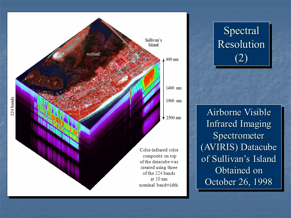 Airborne Visible Infrared Imaging Spectrometer (AVIRIS) Datacube of Sullivan's Island Obtained on October 26, 1998 Color-infrared color composite on t