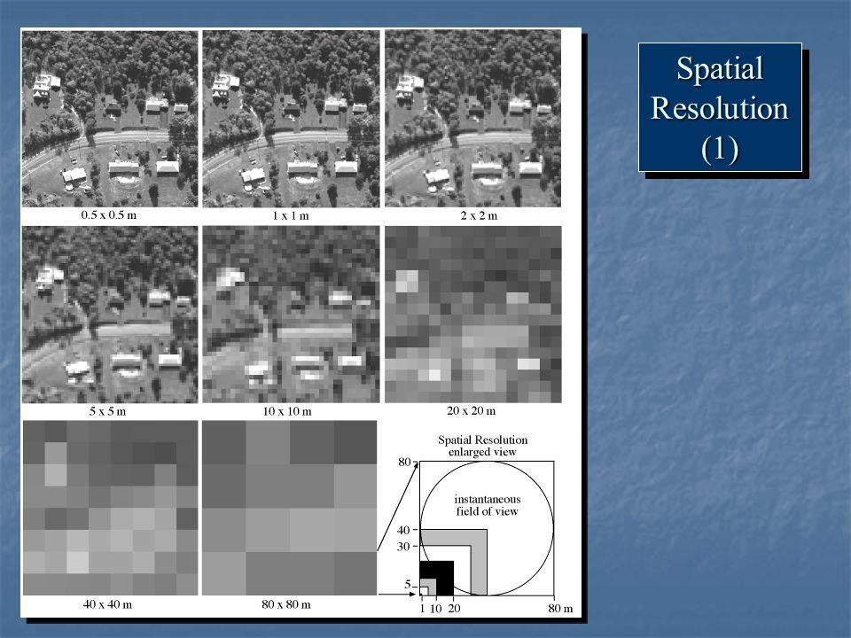 Spatial Resolution (1) (1)