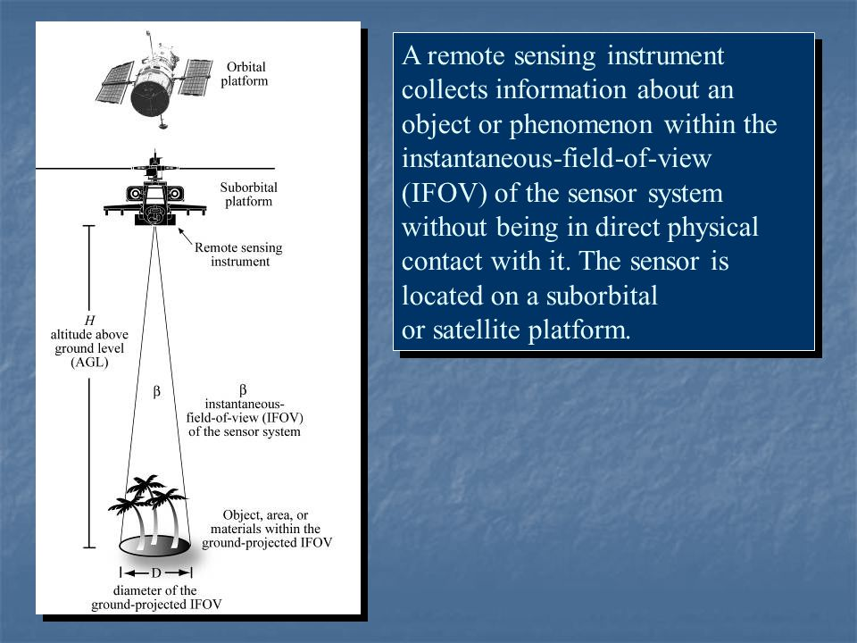 A remote sensing instrument collects information about an object or phenomenon within the instantaneous-field-of-view (IFOV) of the sensor system with