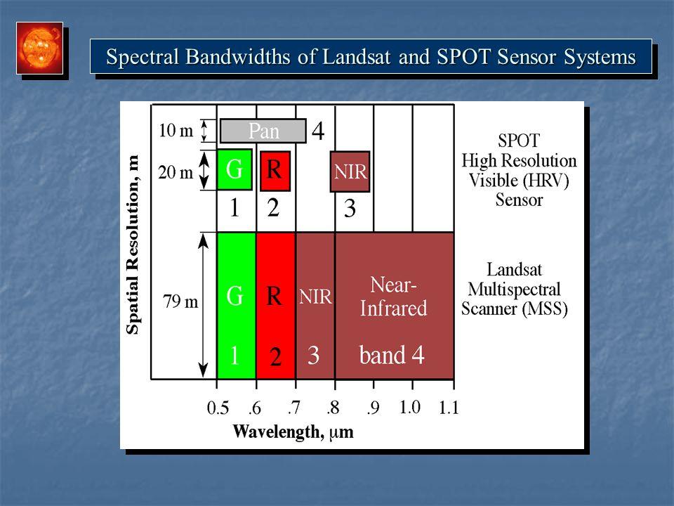 Spectral Bandwidths of Landsat and SPOT Sensor Systems