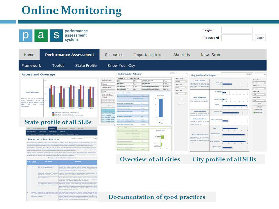State level dashboard PAS Project 14