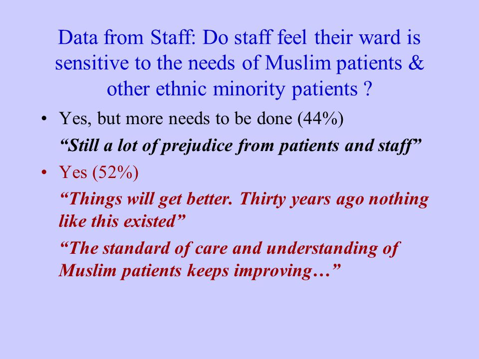 Data from Staff: Do staff feel their ward is sensitive to the needs of Muslim patients & other ethnic minority patients .