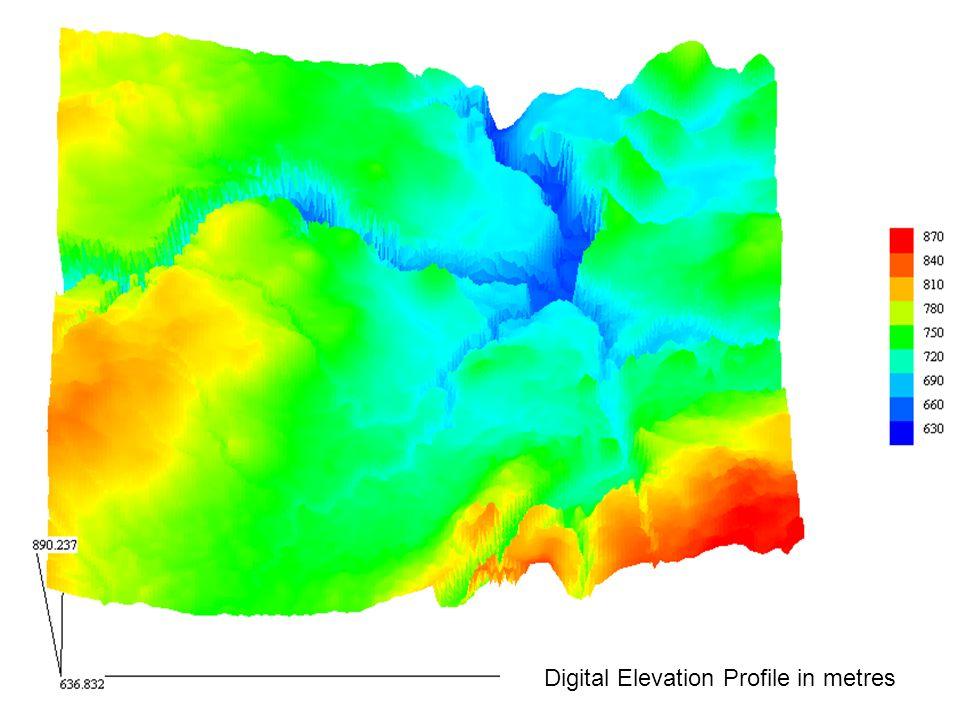 Digital Elevation Profile in metres