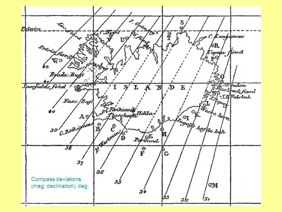 Compass deviations (mag. declination), deg.