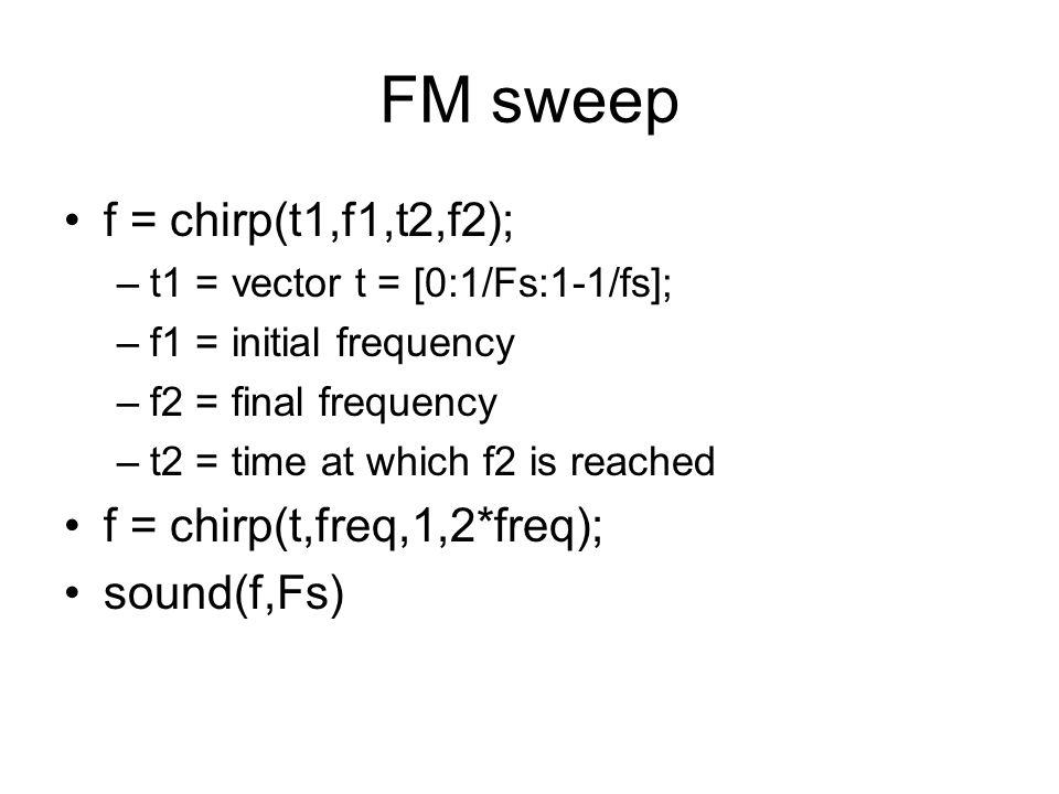 AM sound freq = 400; % carrier frequency fm = 10; % modulation frequency f_c = sin(2*pi*freq*t); f_m = sin(2*pi*fm*t); f_mod = [f_c.* f_m]; sound(f_mod,Fs)