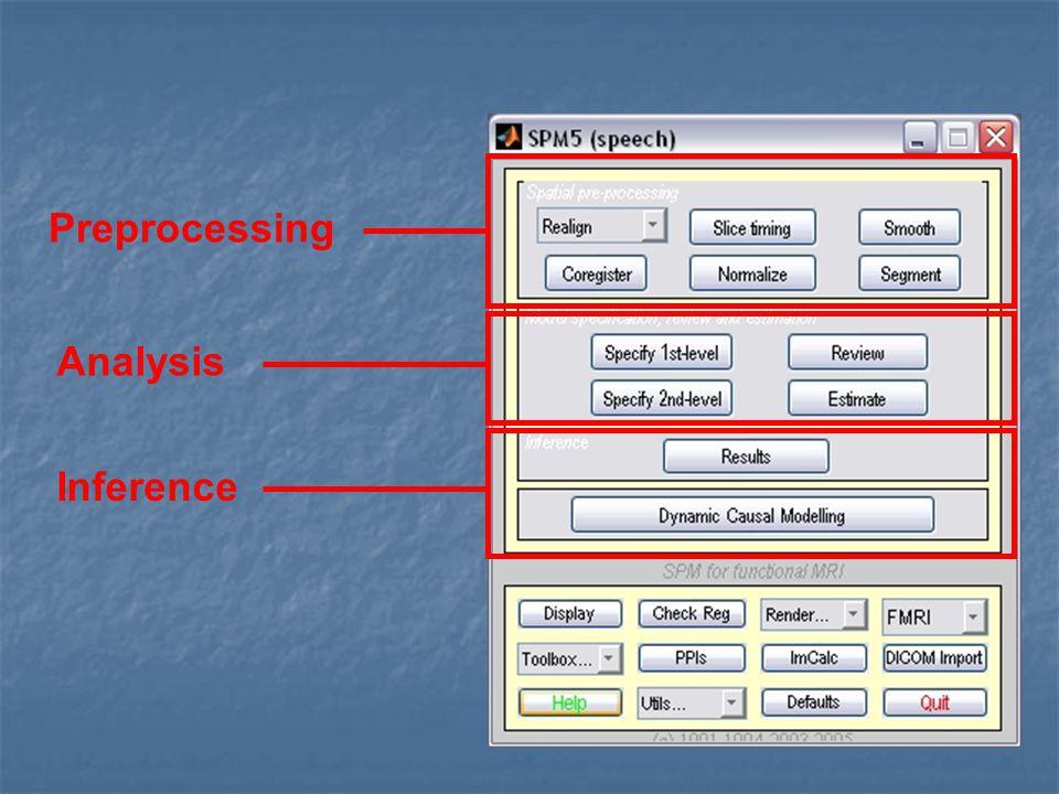 SPM5 User Interface
