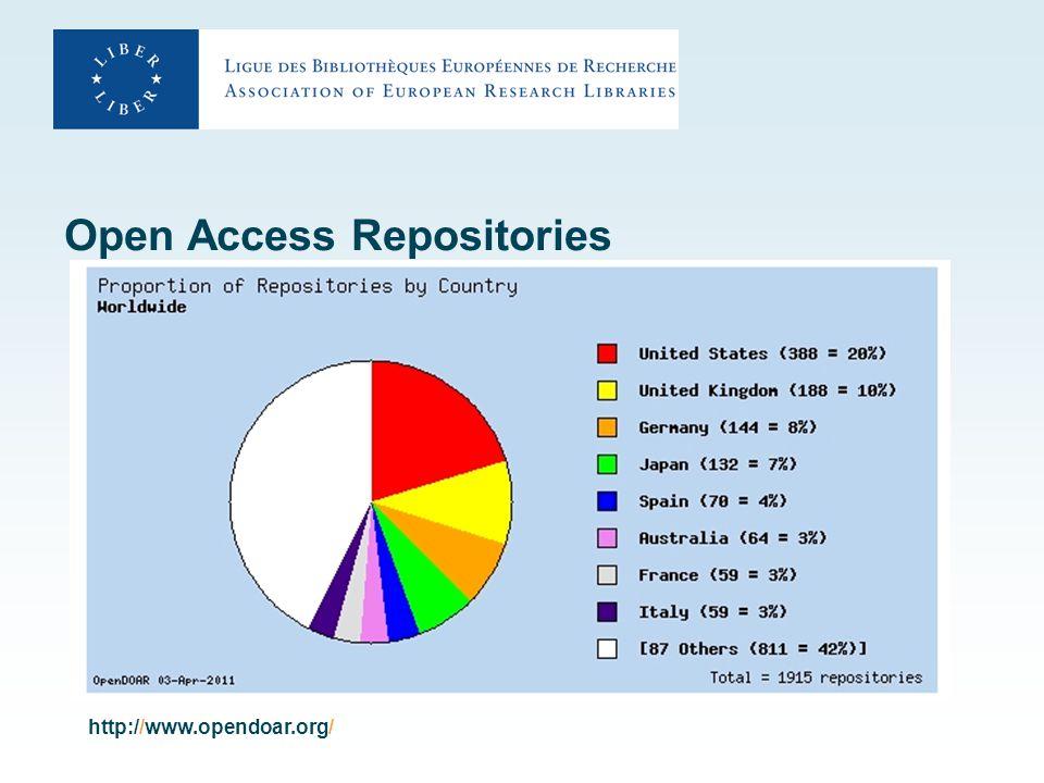 Content Types in OpenDOAR repositories worldwide http://www.opendoar.org/