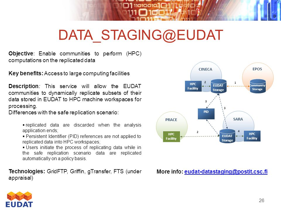 DATA_STAGING@EUDAT 26 Objective: Enable communities to perform (HPC) computations on the replicated data Key benefits: Access to large computing facilities Description: This service will allow the EUDAT communities to dynamically replicate subsets of their data stored in EUDAT to HPC machine workspaces for processing.