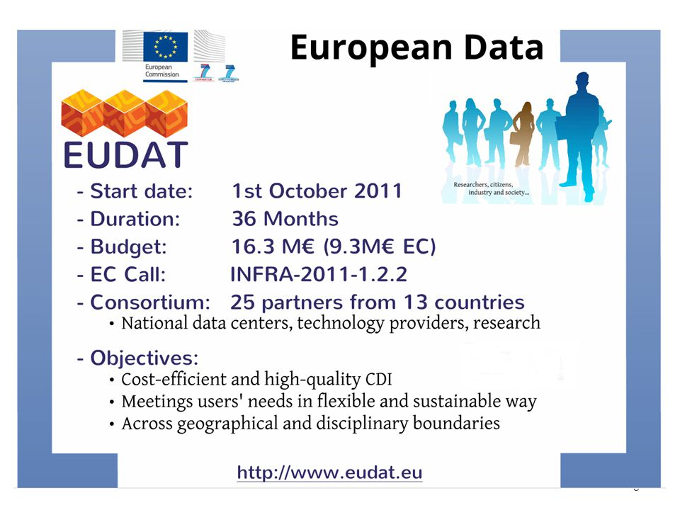 EUDAT Consortium 6