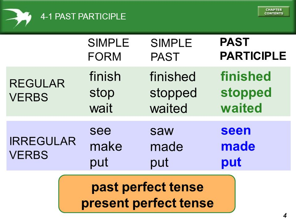 4 4-1 PAST PARTICIPLE REGULAR VERBS IRREGULAR VERBS SIMPLE FORM SIMPLE PAST PAST PARTICIPLE finish stop wait see make put finished stopped waited saw made put finished stopped waited seen made put past perfect tense present perfect tense