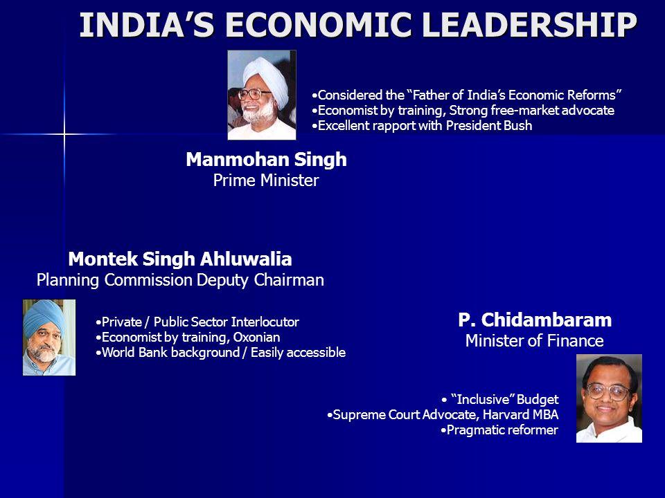INDIA'S ECONOMIC LEADERSHIP Manmohan Singh Prime Minister Montek Singh Ahluwalia Planning Commission Deputy Chairman P.