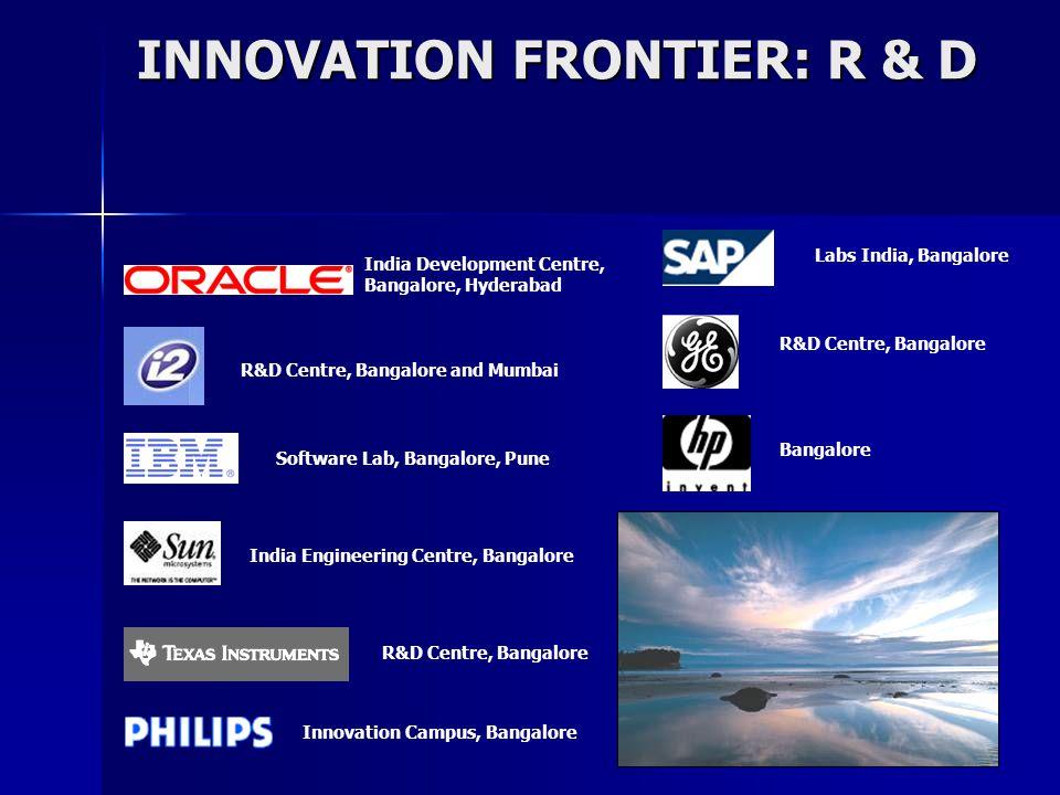 R&D Centre, Bangalore India Development Centre, Bangalore, Hyderabad India Engineering Centre, Bangalore Software Lab, Bangalore, Pune Labs India, Bangalore Innovation Campus, Bangalore Bangalore R&D Centre, Bangalore and Mumbai INNOVATION FRONTIER: R & D R&D Centre, Bangalore