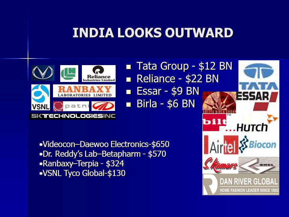 INDIA LOOKS OUTWARD Tata Group - $12 BN Tata Group - $12 BN Reliance - $22 BN Reliance - $22 BN Essar - $9 BN Essar - $9 BN Birla - $6 BN Birla - $6 BN Videocon–Daewoo Electronics-$650Videocon–Daewoo Electronics-$650 Dr.