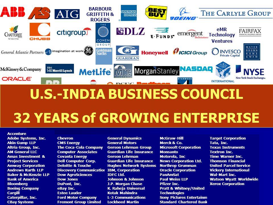 Accenture Adobe Systems, Inc. Akin Gump LLP Altria Group, Inc.