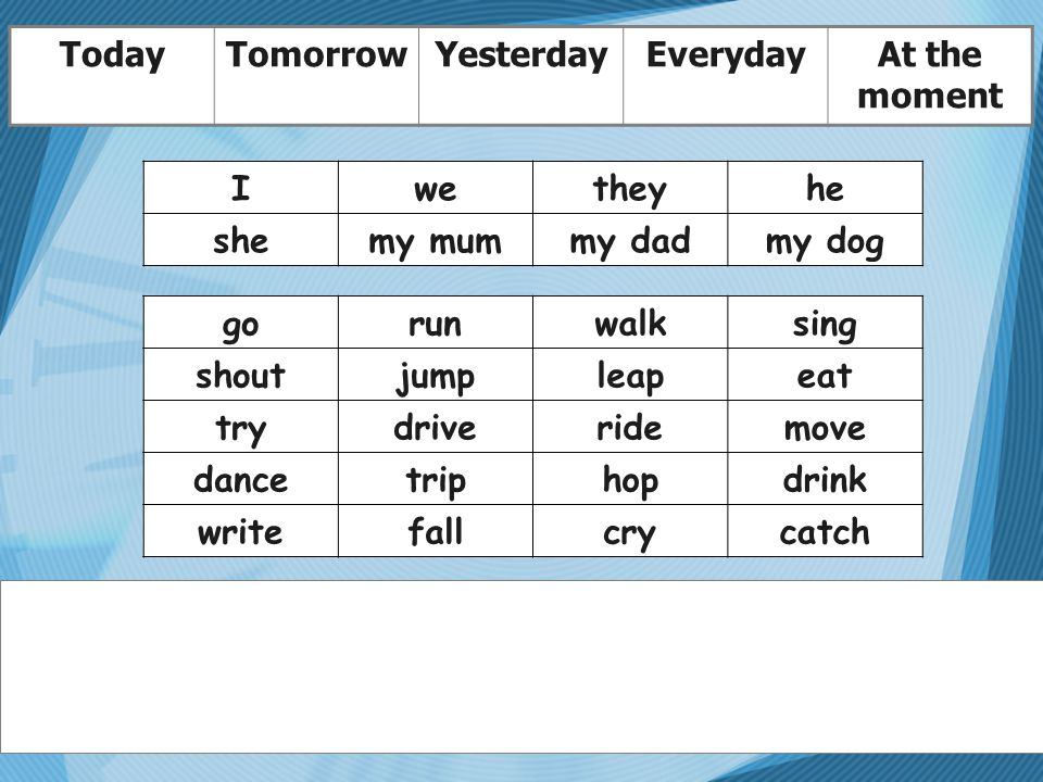 TodayTomorrowYesterdayEverydayAt the moment Iwetheyhe shemy mummy dadmy dog gorunwalksing shoutjumpleapeat trydriveridemove dancetriphopdrink writefallcrycatch