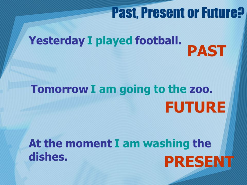 Past, Present or Future? Yesterday I played football. Tomorrow I am going to the zoo. At the moment I am washing the dishes. PAST FUTURE PRESENT