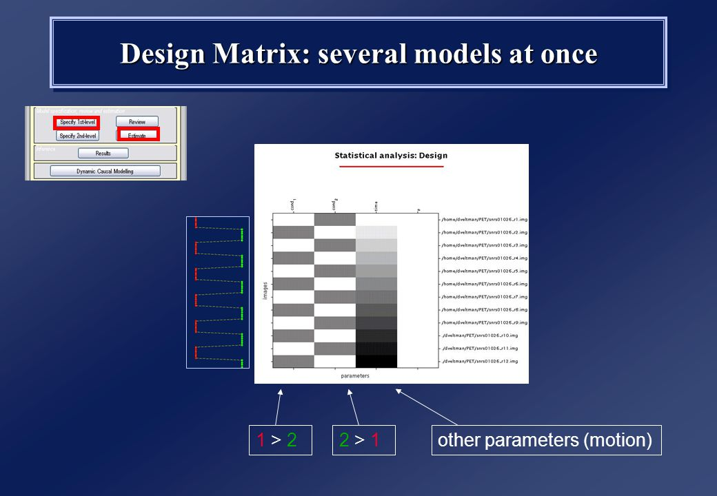 Design Matrix: several models at once 1 > 21 > 22 > 12 > 1other parameters (motion)