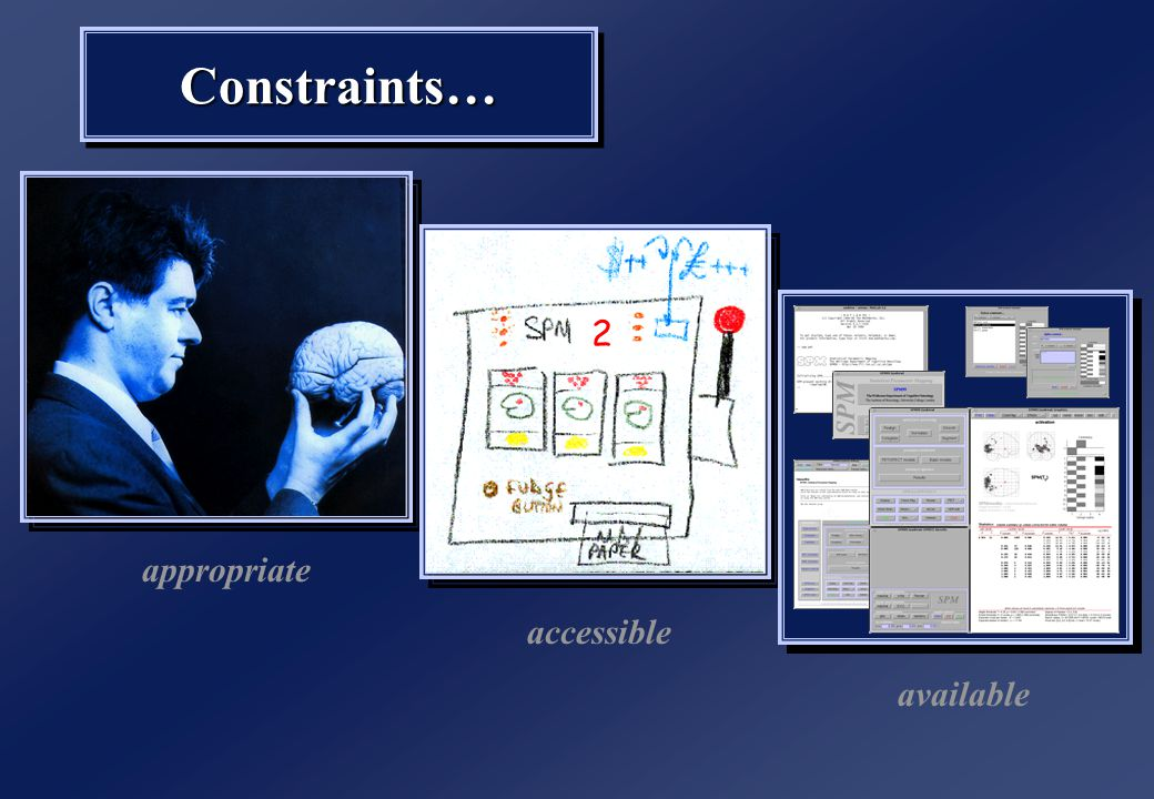 Constraints…Constraints… appropriate accessible available 2