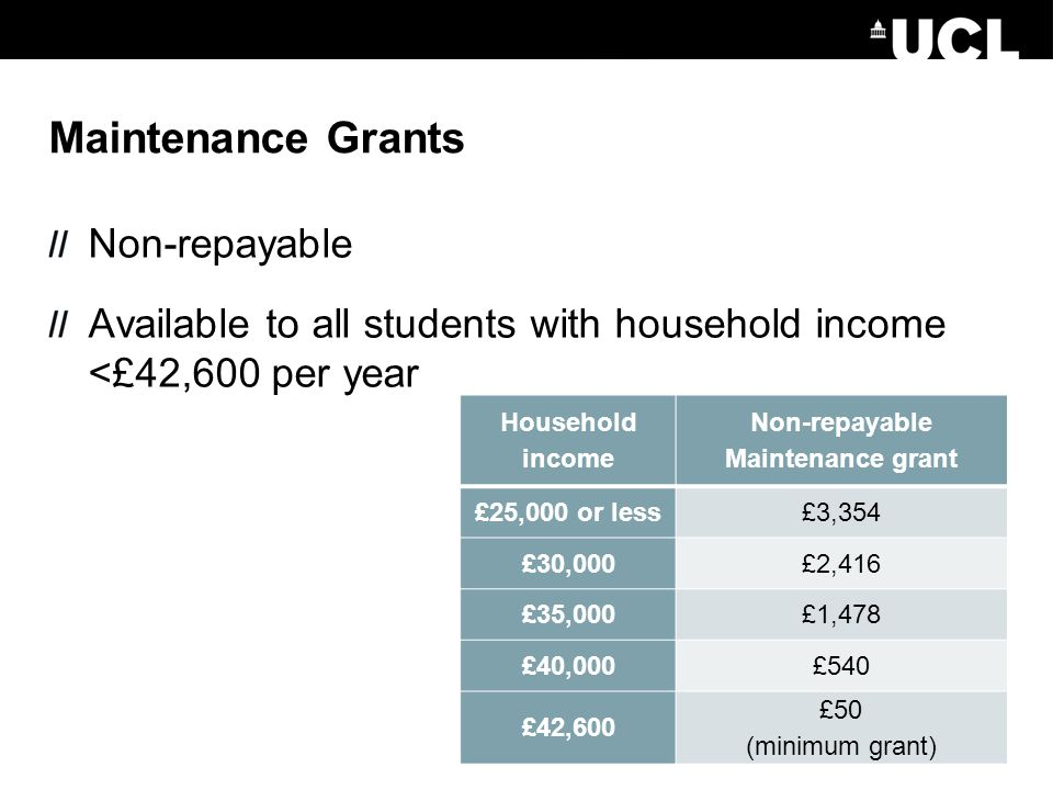 Support available at UCL National Scholarship Programme (NSP) - UCL Undergraduate Bursary Band 1A Students whose household income is £25,000 or less and who are living in UCL Student Residences* will each receive: An accommodation bursary of £2,500 A cash bursary of £1,000 Band 1B Students whose household income is £25,000 or less and who do not live in UCL Student Residences* will each receive: A cash bursary of £3,500 Band 2 Students whose household income is between £25,001 and £42,600 will each receive: A cash bursary of £1,000