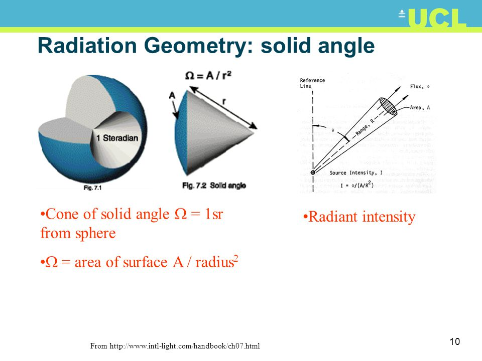9 Radiation Geometry: radiance So, radiance equivalent to: intensity of radiant flux observed in a particular direction divided by apparent area of so