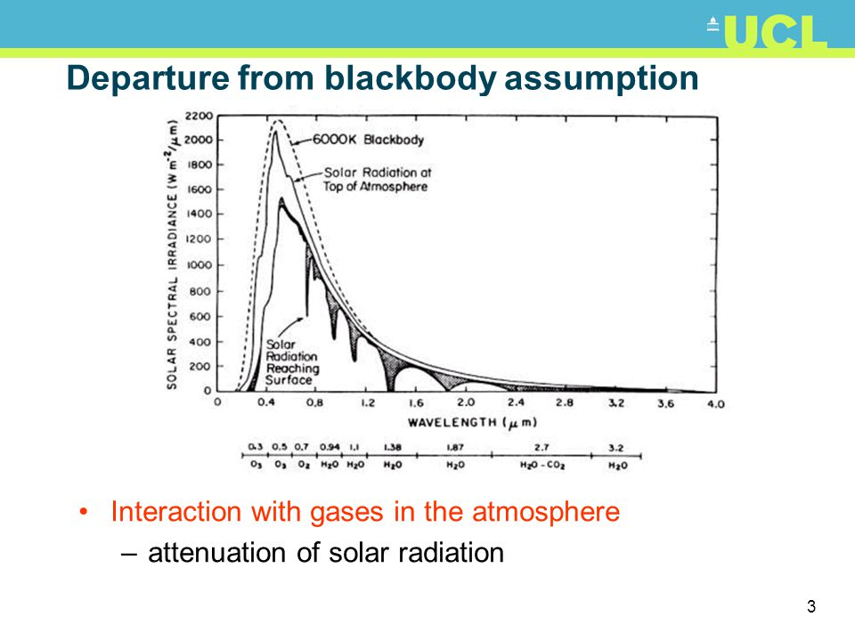 3 Departure from blackbody assumption Interaction with gases in the atmosphere –attenuation of solar radiation